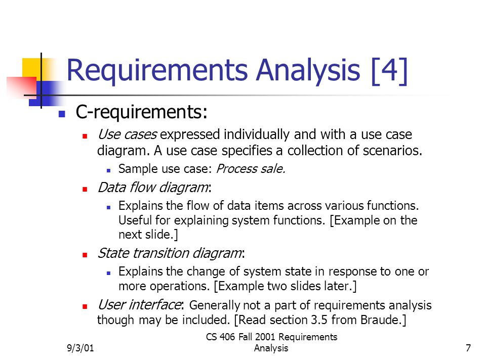 Requirements Analysis And The Unified Process  Ppt Download